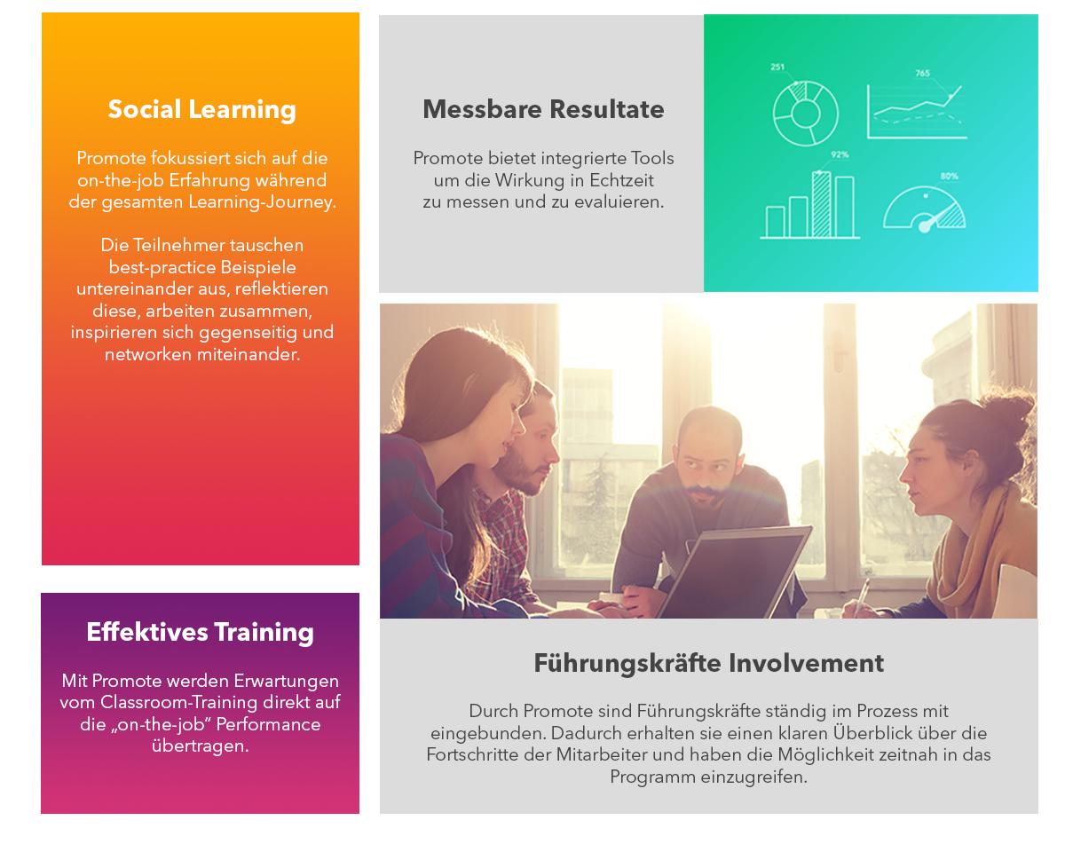 nachhaltiger lerntransfer bei trainings