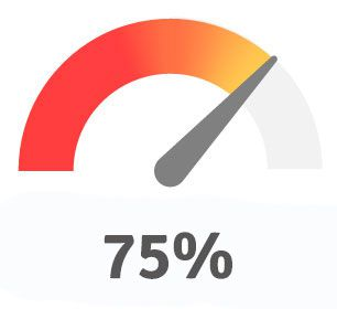 75% spürbare Wirkung